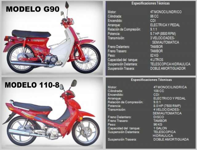 Motos y motorcycles dariomasdario.com