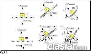 Fotos de Clases particulares de apoyo en matemática, física, biofísica y química 3
